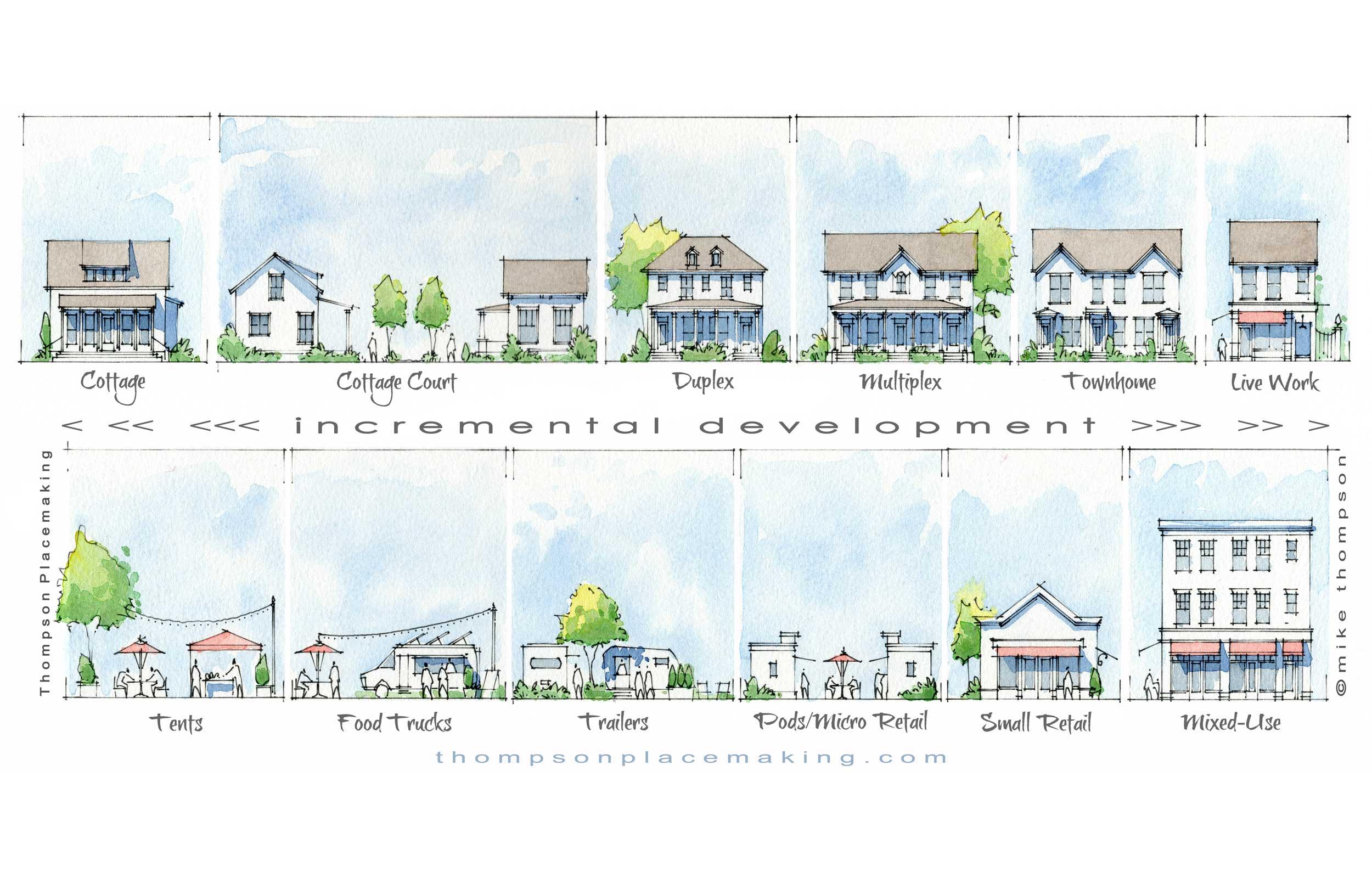 Transect Of Incremental Urbanism Cnu