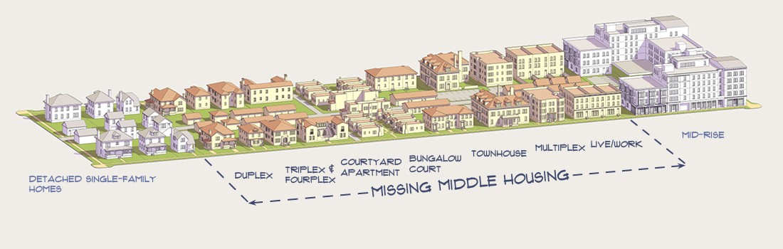 Missing Middle Housing, Opticos Design