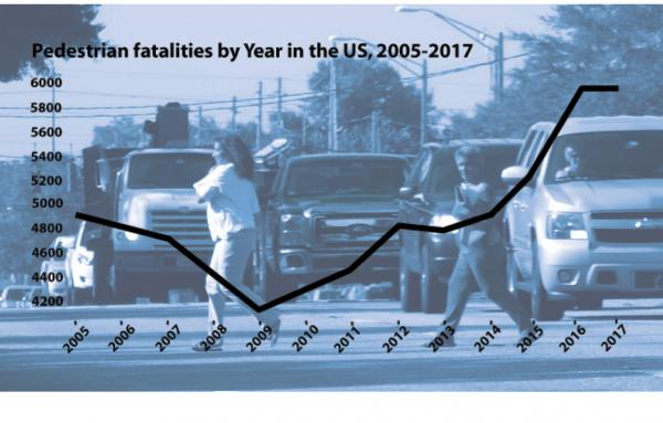 Article image for To reduce pedestrian deaths, focus on design