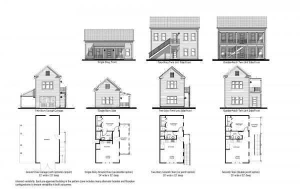 Article image for 'Pattern zone' enables quality infill development