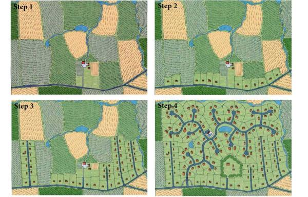 Article image for How countryside becomes sprawl in four steps
