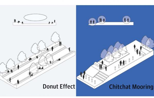 Article image for Of donuts and chitchat: How people use public spaces