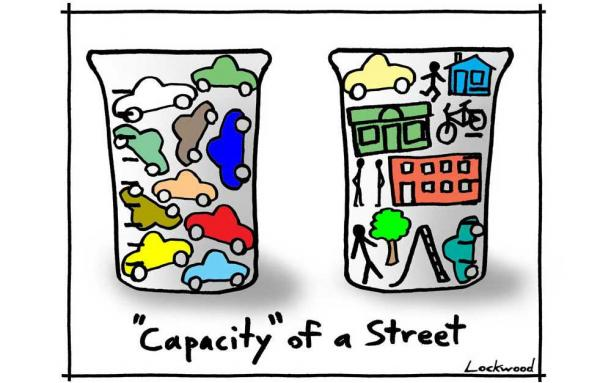 Article image for Two kinds of capacity
