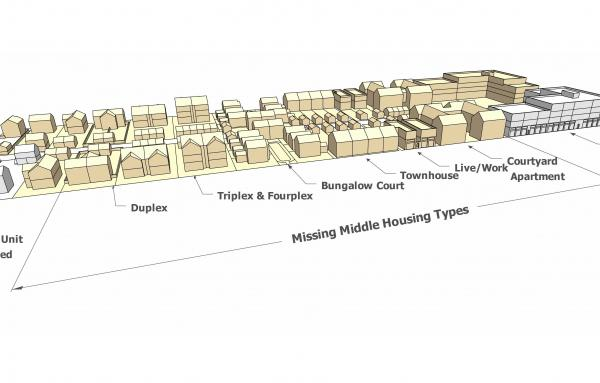 Article image for The missing middle response to urban housing demand