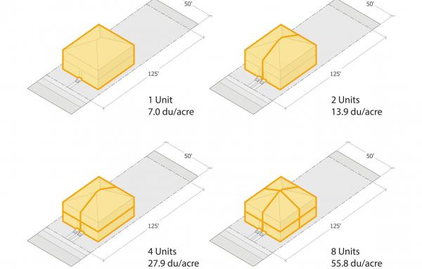 Article image for Best practices for ending exclusive single-family zoning