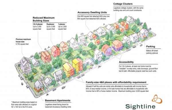 Article image for Portland zoning reform is designed to boost affordable housing