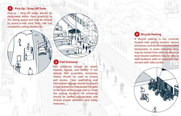 Article image for A Tactical Urbanism guide for pandemic voting