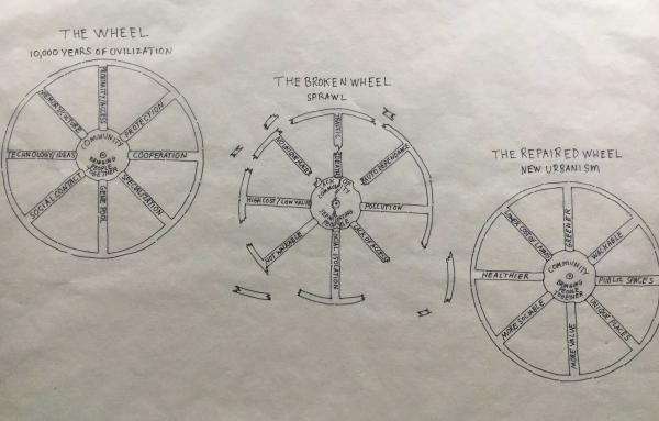 Article image for The wheel of community—broken and repaired