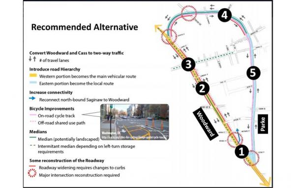 Article image for Pontiac loop highlights a national infrastructure need